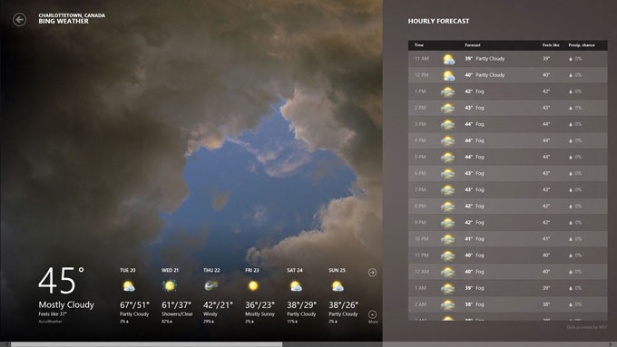 The Metro Weather App - the best weather app yet Photo NJN Network
